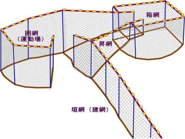 定置網のしくみ02